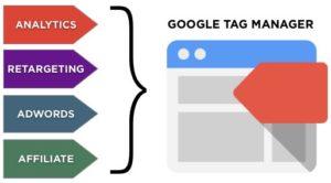 Google Tag Manager là gì và triển khai Google Tag như thế nào?